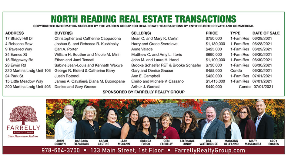 North Reading Real Estate Transactions published July 22, 2021
